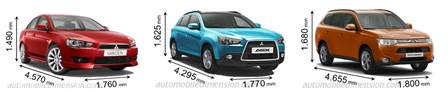 Previous automobiles Mitsubishi Motors