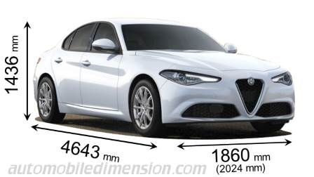 Alfa-Romeo Giulia 2020 dimensions with length, width and height