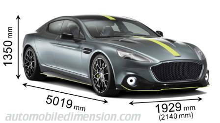 Dimension Aston-Martin Rapide AMR 2019