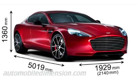 Dimension Aston-Martin Rapide S 2013