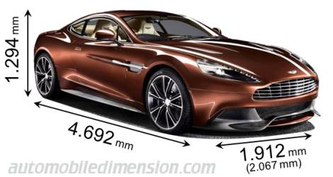Aston Martin Vanquish Coupe length x width x height