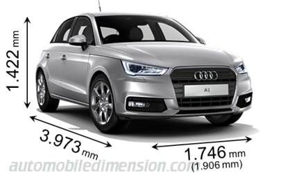 Difference between 2017 audi q3 and q5 15