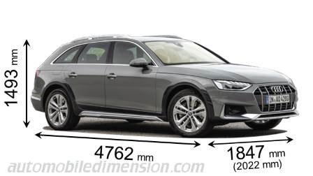 Audi A4 allroad quattro 2020 dimensions with length, width and height