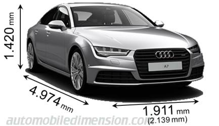 Audi A7 Sportback 2014 dimensions with length, width and height