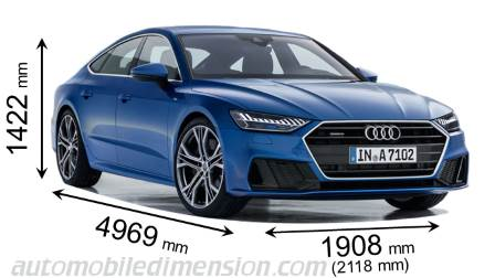Audi A7 Sportback 2018 dimensions with length, width and height