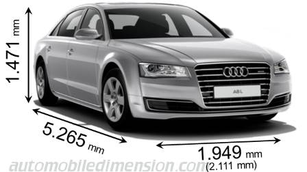 Audi A8 L 2014 dimensions with length, width and height