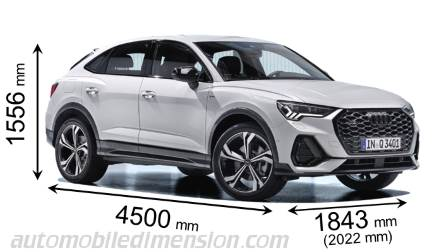 Audi Q3 Sportback 2020 dimensions with length, width and height