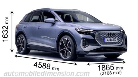 Audi Q4 e-tron measures in mm