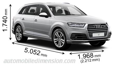Audi Q7 2015 dimensions with length, width and height