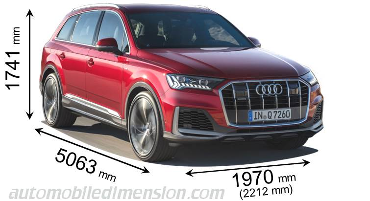 Audi Q7 2020 dimensions with length, width and height