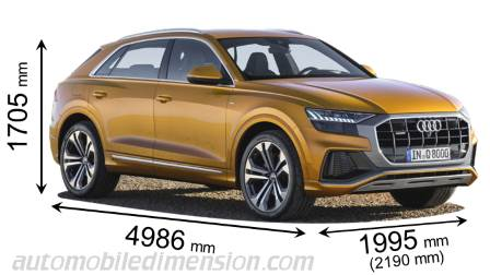 Audi Q8 2019 dimensions with length, width and height
