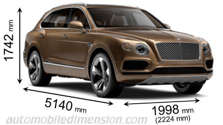 Bentley Bentayga dimensions