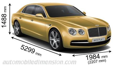 Bentley Flying Spur longueur x largeur x hauteur