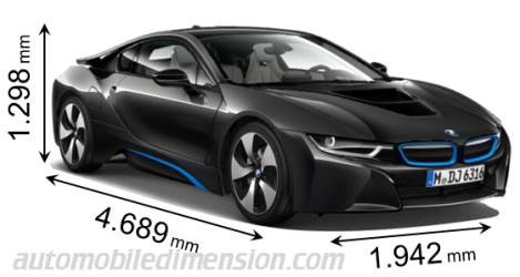 BMW i8 measures in mm