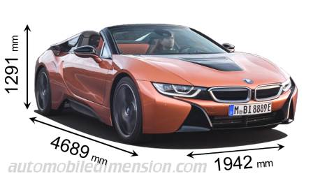 BMW i8 Roadster length x width x height