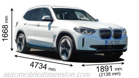 BMW iX3 2021 dimensions with length, width and height