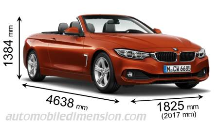 BMW 4 Serie Cabrio dimensies en mm