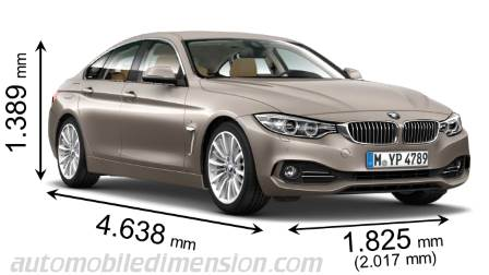 Dimensioni BMW 4 Gran Coupe 2014