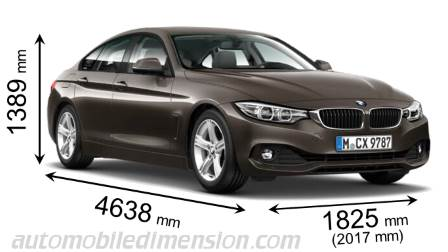 BMW 4 Serie Gran Coupé dimensies en mm