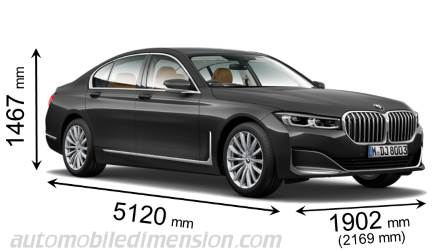 BMW 7 2019 dimensions with length, width and height