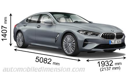 BMW 8 Gran Coupe 2020
