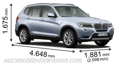 bmw x3 dimensions specs price release date redesign. Black Bedroom Furniture Sets. Home Design Ideas