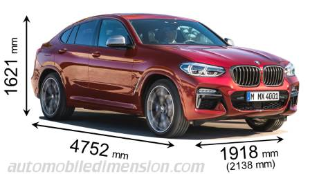 BMW X4 dimensies en mm