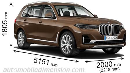 BMW X7 dimensies en mm