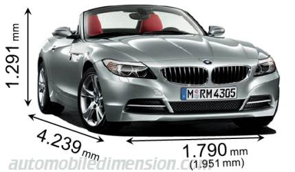 BMW Z4 measures in mm