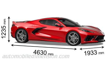 Chevrolet Corvette 2020 dimensions with length, width and height