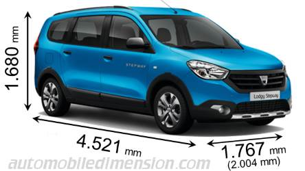 Dacia Lodgy Stepway 2015