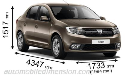 dacia sandero dimensions car reviews 2018. Black Bedroom Furniture Sets. Home Design Ideas