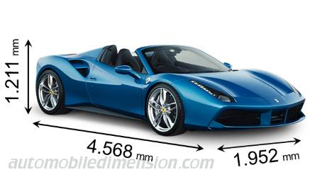 Ferrari 488 Spider measures in mm