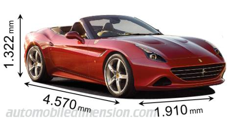 Ferrari California T - 2014