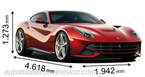 Ferrari F12berlinetta 2012 dimensions with length, width and height