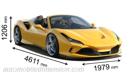 Ferrari F8 Spider 2020 dimensions with length, width and height