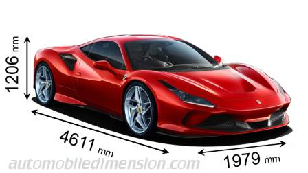 Ferrari F8 Tributo 2019 dimensions with length, width and height