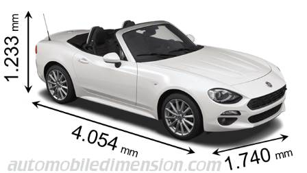 Fiat 124 Spider 2016 dimensions with length, width and height