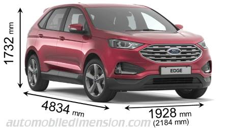 Ford Edge size