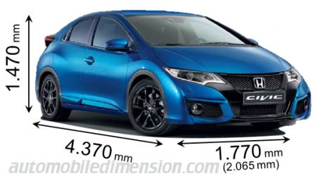 Honda Civic 2015 mått