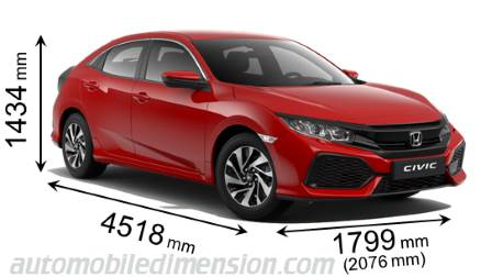 Honda Civic 2017 mått