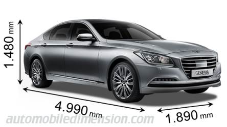 Hyundai Genesis 2014 dimensions with length, width and height
