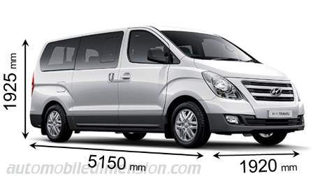 Hyundai H-1 Travel dimensies en mm