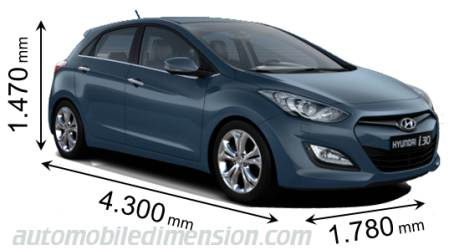 Dimension Hyundai i30 2012