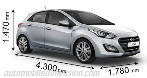 Hyundai i30 2015 dimensions with length, width and height