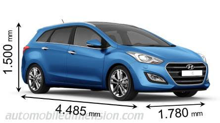 Hyundai i30 SW 2015 dimensions with length, width and height