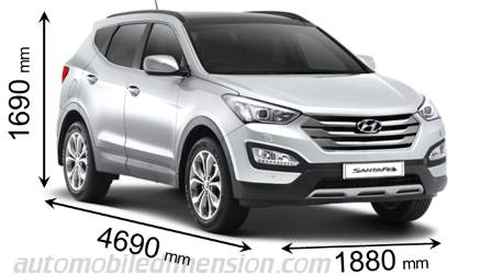 hyundai santa fe 2013 dimensions boot space and interior. Black Bedroom Furniture Sets. Home Design Ideas