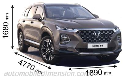 Dimension Hyundai Santa Fe 2018