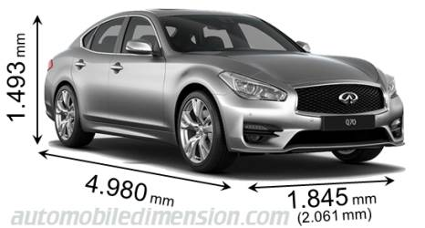 Infiniti Q70 2015 dimensions with length, width and height