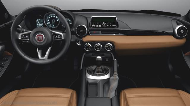 Fiat 124 Spider 2016 Dimensions Boot Space And Interior